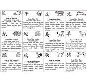 Origin Chinese Zodiac  Why Cats And Rats Are Sworn Enemies