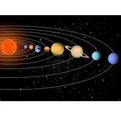 El Sistema Solar Es Planetario En Que Se Encuentra