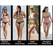 Women's Body Can Be Broadly Classified Into Four General Shapes