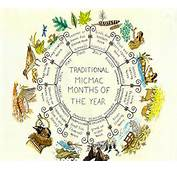 Mikmaq Calendar This Disk Depicts The Historical Seasonal Movements