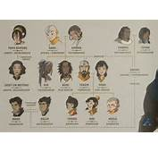 Avatar The Legend Of Korra Images Family Tree HD Wallpaper And
