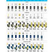 OFFICER RANK STRUCTURE OF THE UNITED STATES AIR FORCE