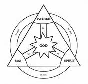 Below Is The Best Symbol For Trinity We Are Aware Of Click To