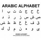 Arabic Alphabet ABC  Names In