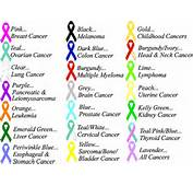 Cancer Ribbons1