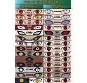 Eyes Of The Naruto World  Daily Anime Art