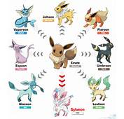 Sylveon A New Evolution Of Eevee Is Brand Pok&amp233mon Coming