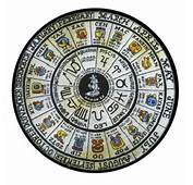 Astrology Signs Above Have Been Overlaid With The Traditional Zodiac