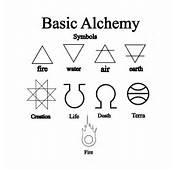 Alchemical Emblems Occult Diagrams And Memory Arts Alchemy Symbols